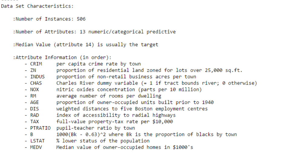 Linear Regression on Boston Housing Data set